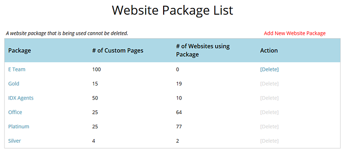 July Release - Website Packages