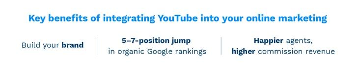 Key benefits of integrating YouTube